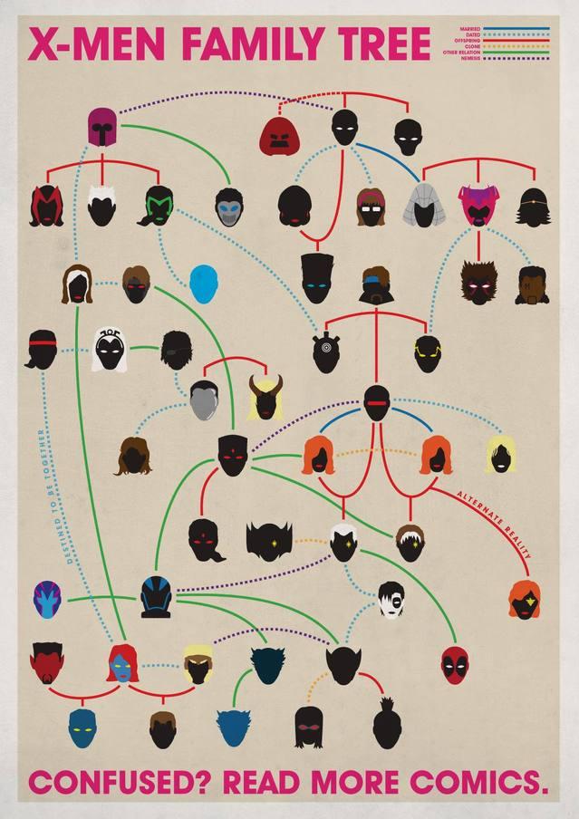xmenfamilytree.jpg