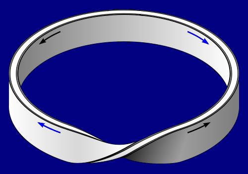 Moebius_ring.png