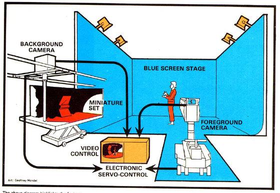 SC_07_SL009_29-Magicam-Diagram.jpg