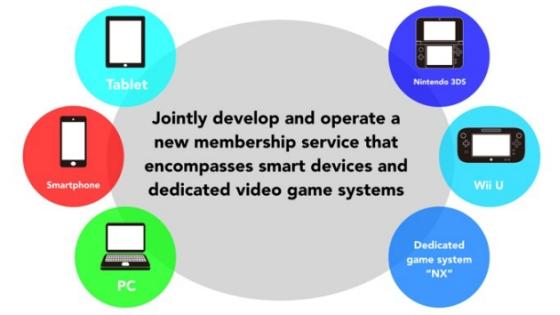 Nintendo_NX_Plans.jpg